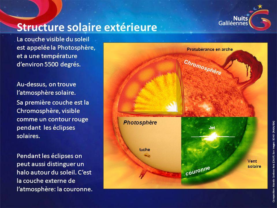 Structure solaire extérieure