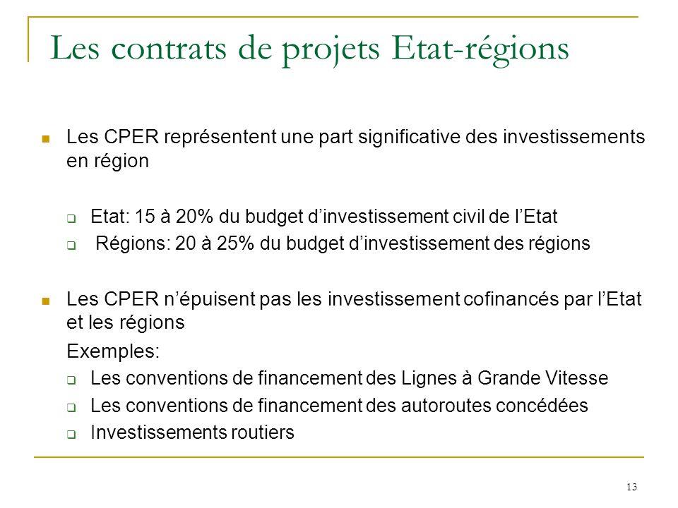 Les contrats de projets Etat-régions