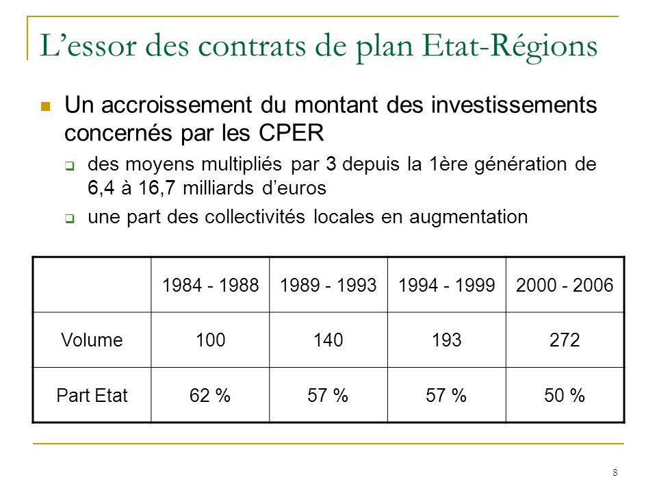 L'essor des contrats de plan Etat-Régions