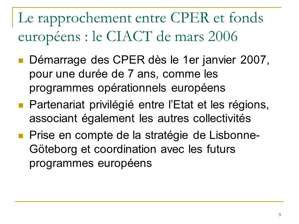 Le rapprochement entre CPER et fonds européens : le CIACT de mars 2006