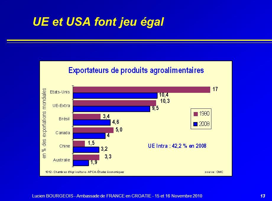 UE et USA font jeu égal Lucien BOURGEOIS - Ambassade de FRANCE en CROATIE - 15 et 16 Novembre 2010