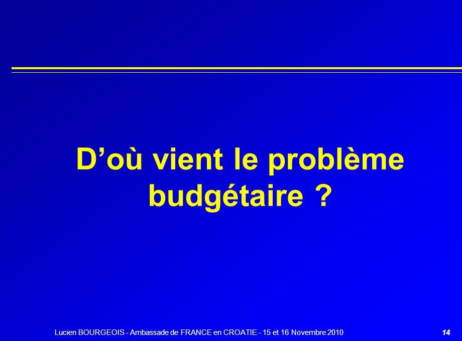 D'où vient le problème budgétaire