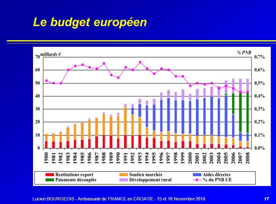 Le budget européen Lucien BOURGEOIS - Ambassade de FRANCE en CROATIE - 15 et 16 Novembre 2010