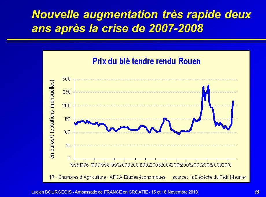 Nouvelle augmentation très rapide deux ans après la crise de 2007-2008