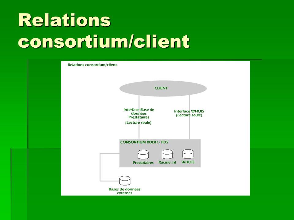 Relations consortium/client