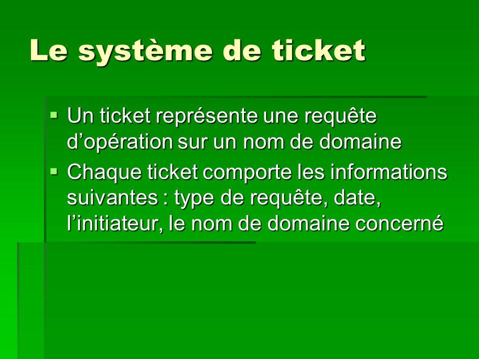 Le système de ticket Un ticket représente une requête d'opération sur un nom de domaine.