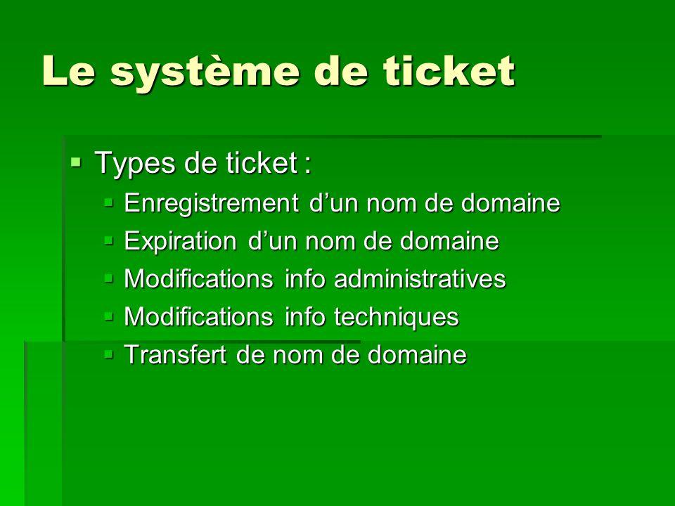 Le système de ticket Types de ticket :