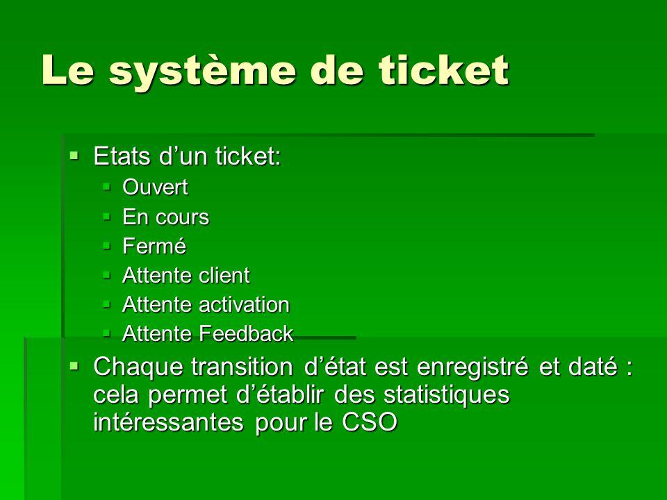 Le système de ticket Etats d'un ticket: