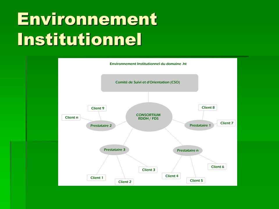 Environnement Institutionnel