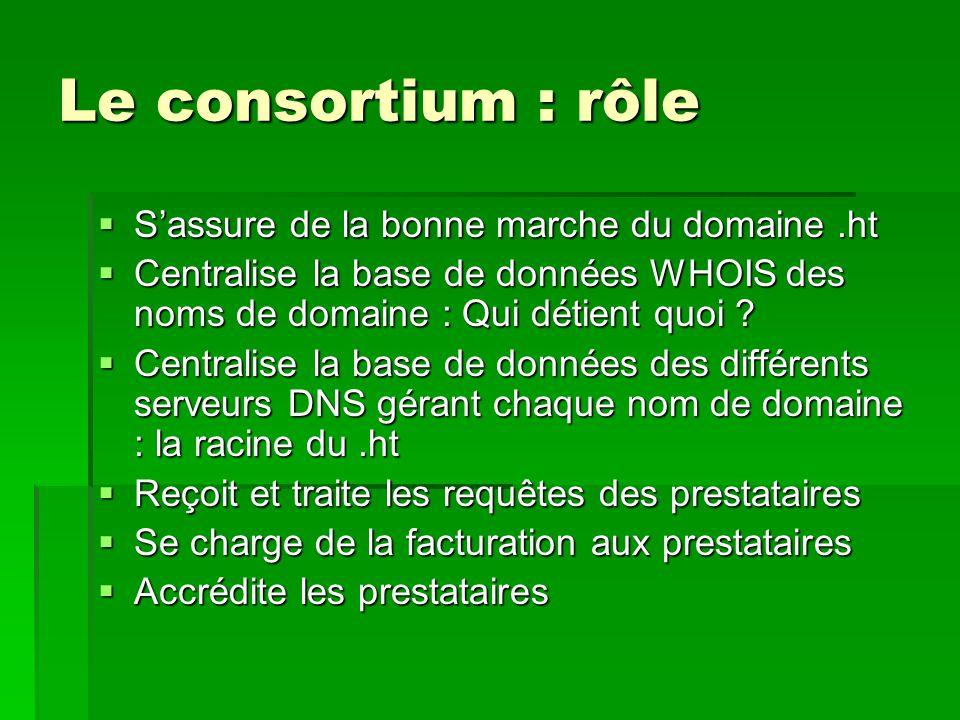 Le consortium : rôle S'assure de la bonne marche du domaine .ht