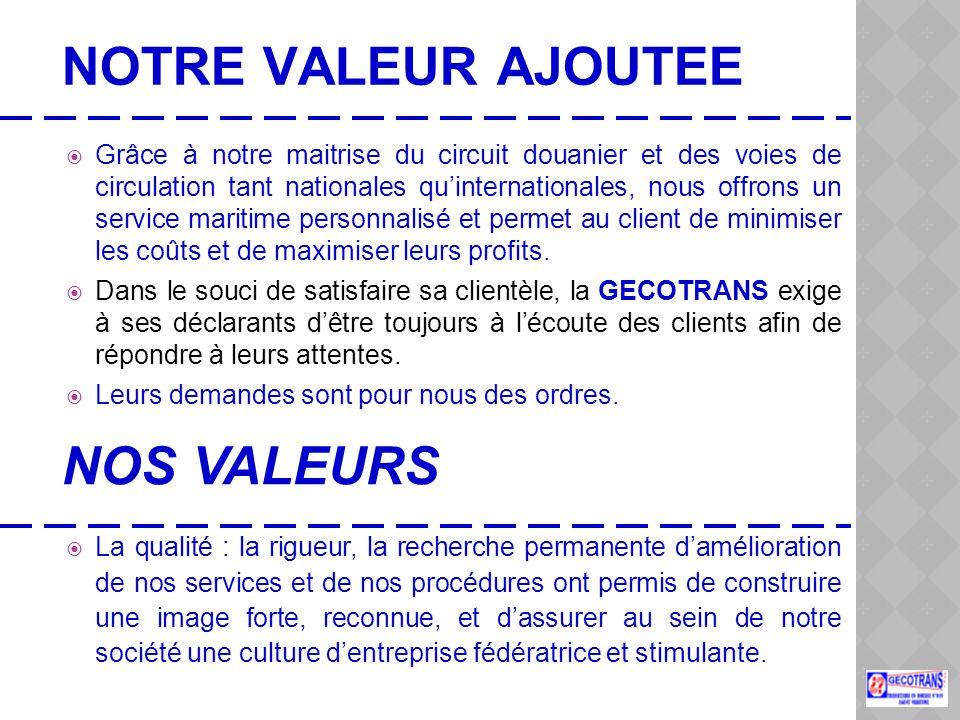 NOTRE VALEUR AJOUTEE NOS VALEURS