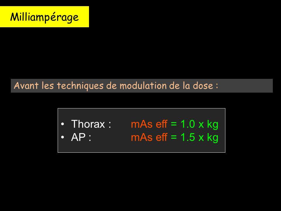 Milliampérage Thorax : mAs eff = 1.0 x kg AP : mAs eff = 1.5 x kg