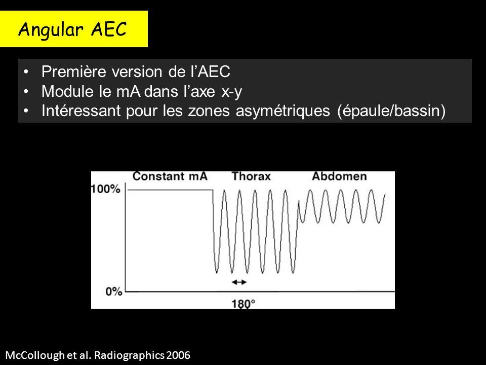 Angular AEC Première version de l'AEC Module le mA dans l'axe x-y