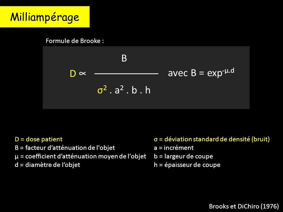 Milliampérage B D ∞ avec B = exp-μ.d σ2 . a2 . b . h