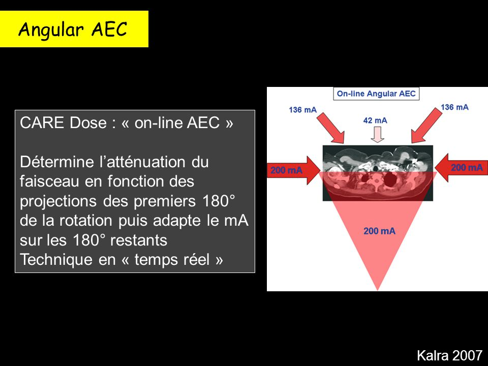 Angular AEC CARE Dose : « on-line AEC »