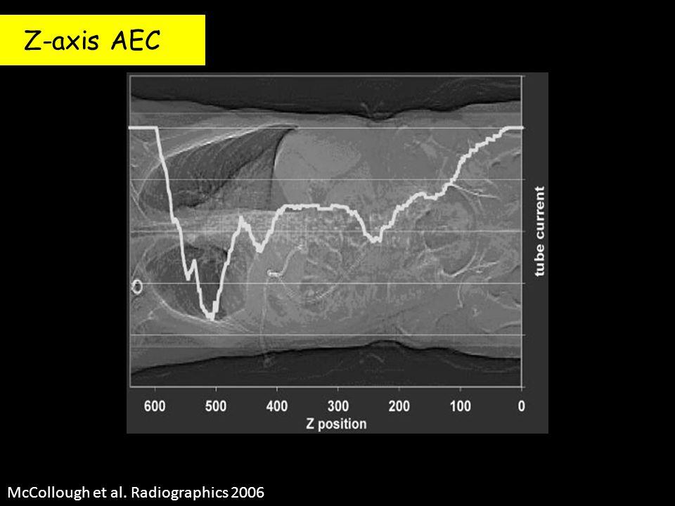 Z-axis AEC McCollough et al. Radiographics 2006