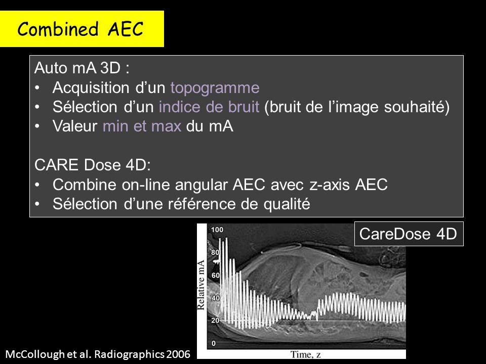 Combined AEC Auto mA 3D : Acquisition d'un topogramme