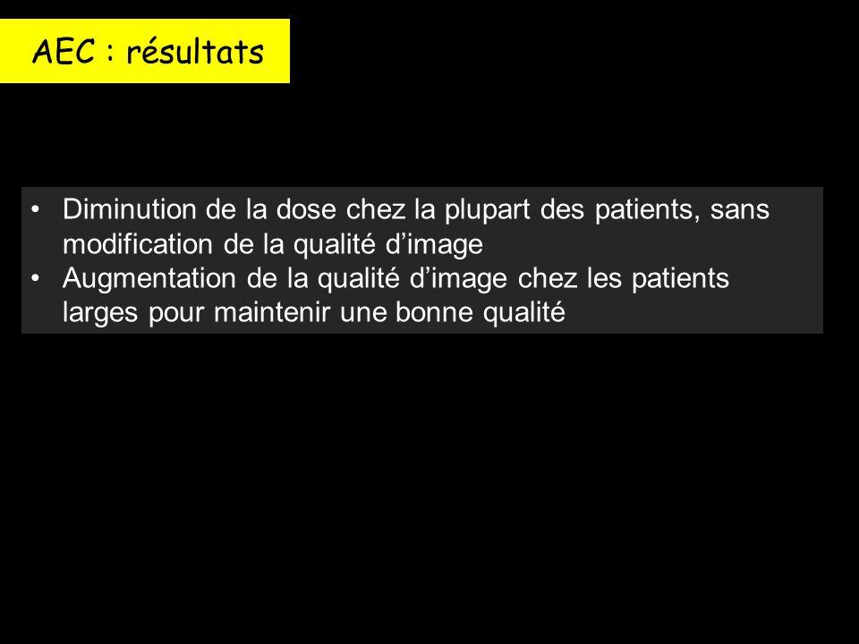 AEC : résultats Diminution de la dose chez la plupart des patients, sans modification de la qualité d'image.