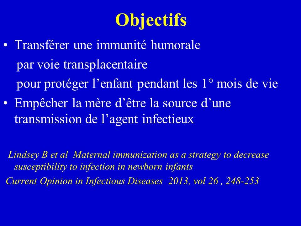 Objectifs Transférer une immunité humorale par voie transplacentaire