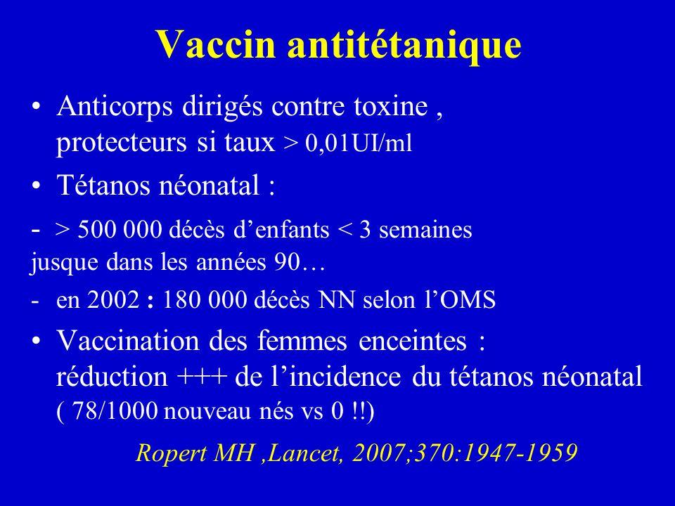 Vaccin antitétanique Anticorps dirigés contre toxine , protecteurs si taux > 0,01UI/ml.