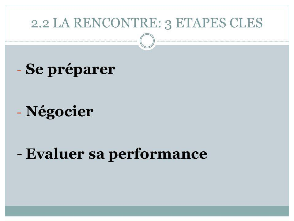 2.2 LA RENCONTRE: 3 ETAPES CLES