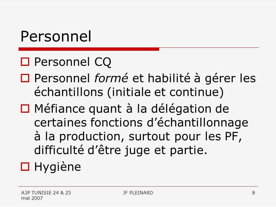 Personnel Personnel CQ