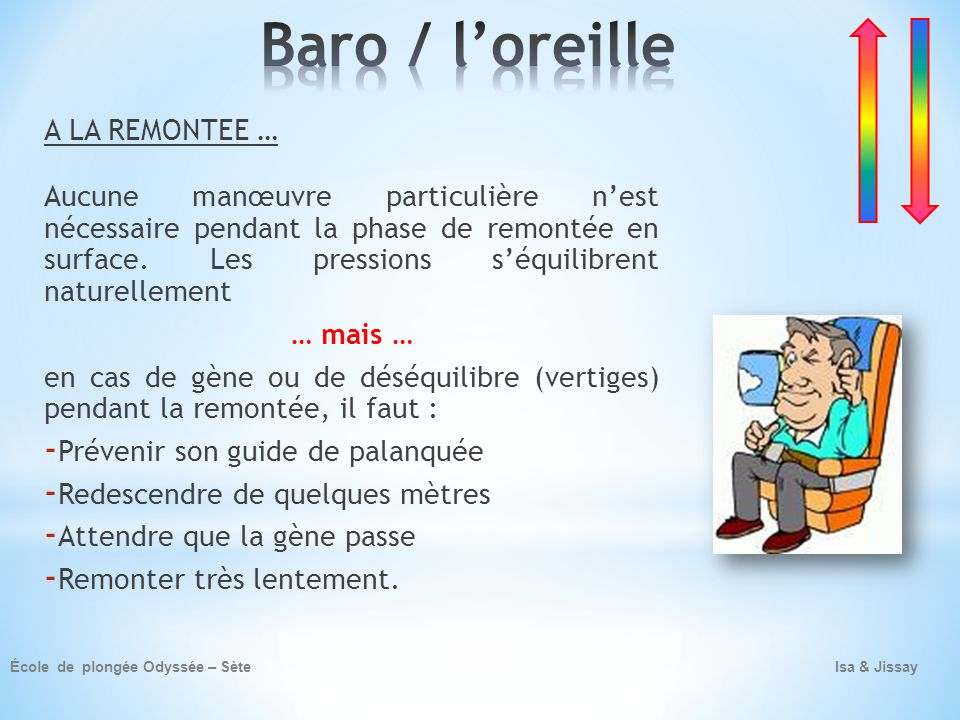 Baro / l'oreille A LA REMONTEE …
