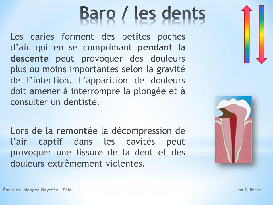 Baro / les dents