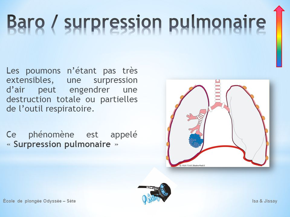 Baro / surpression pulmonaire