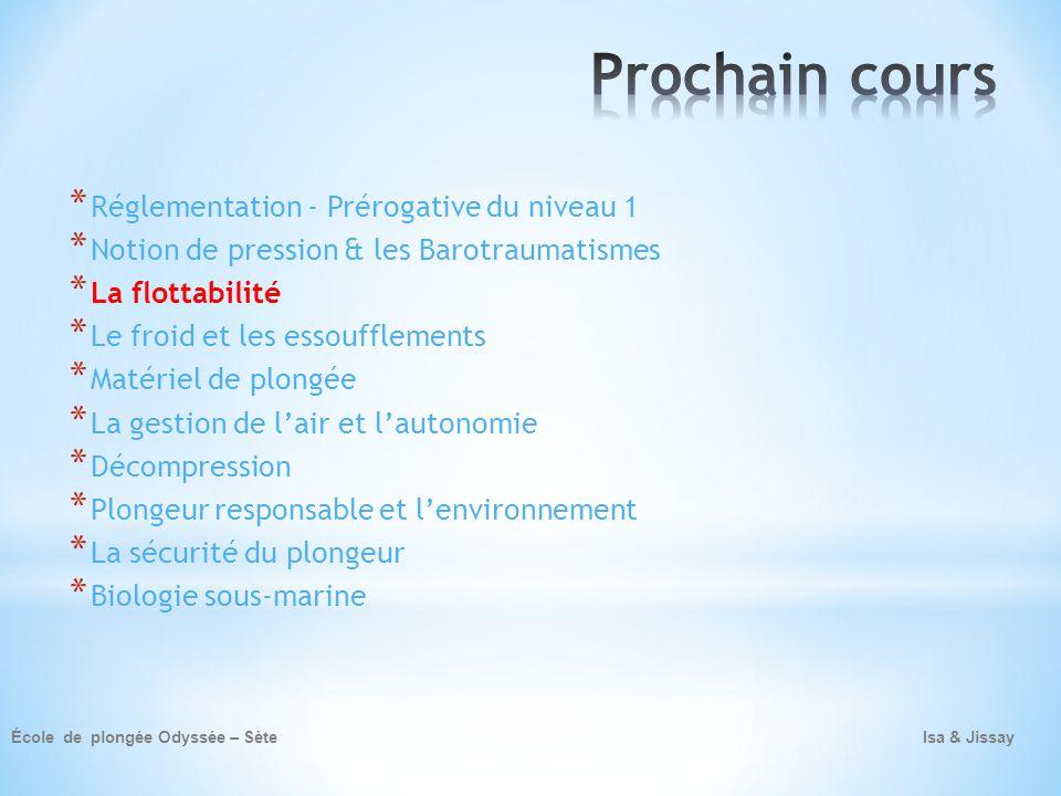 Prochain cours Réglementation - Prérogative du niveau 1