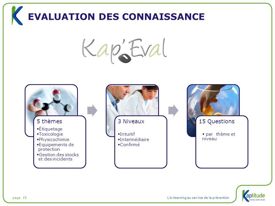 Evaluation des connaissance