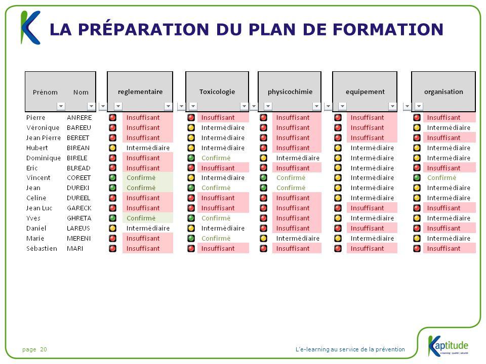 La préparation du plan de formation