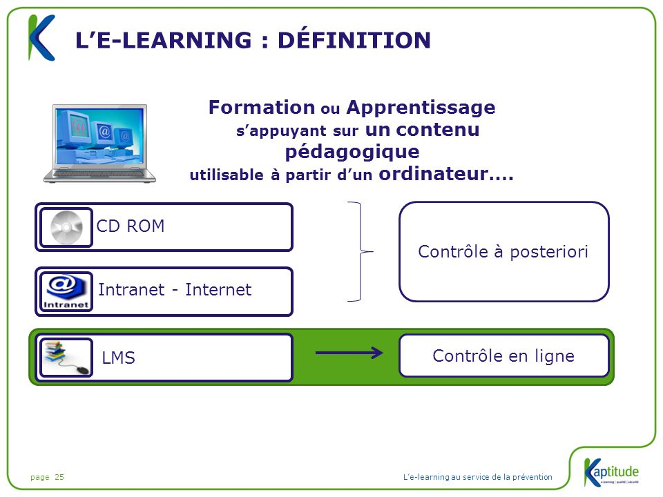 l'e-learning : définition