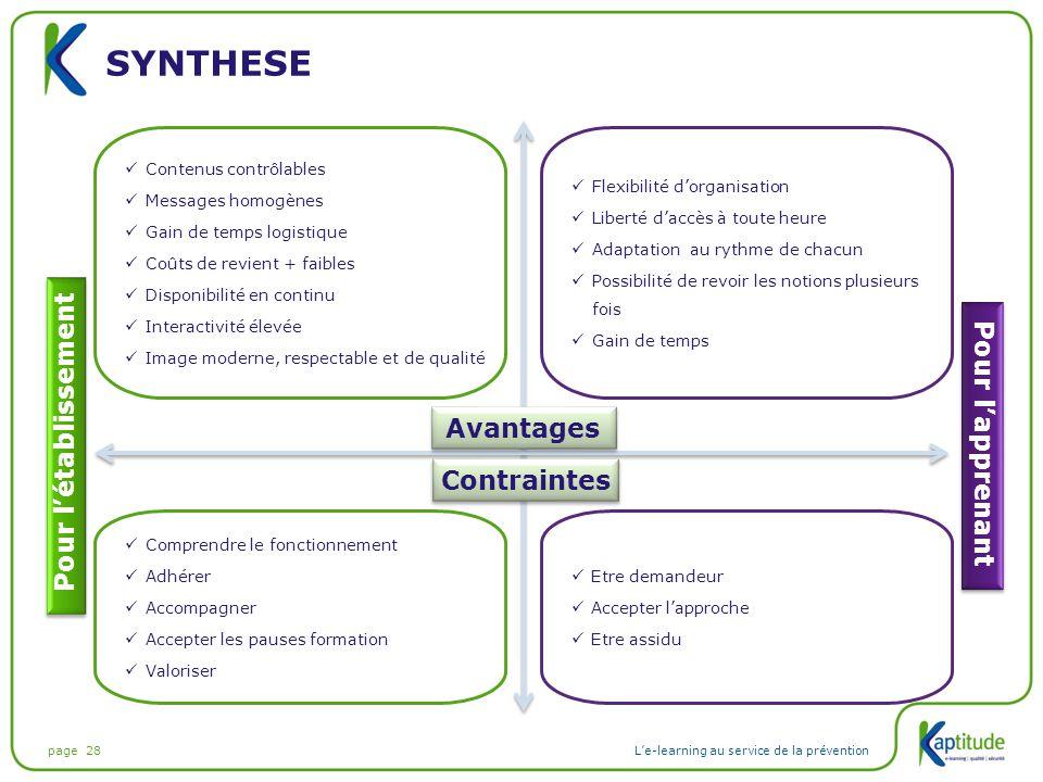 Synthese Pour l'établissement Pour l'apprenant Avantages Contraintes
