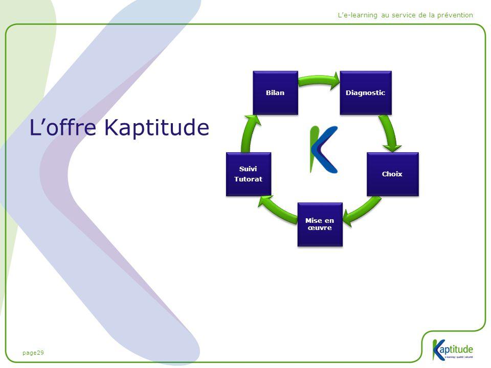 Suivi Tutorat Diagnostic Choix Mise en œuvre Bilan L'offre Kaptitude