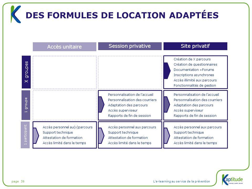 Des formules de location adaptées