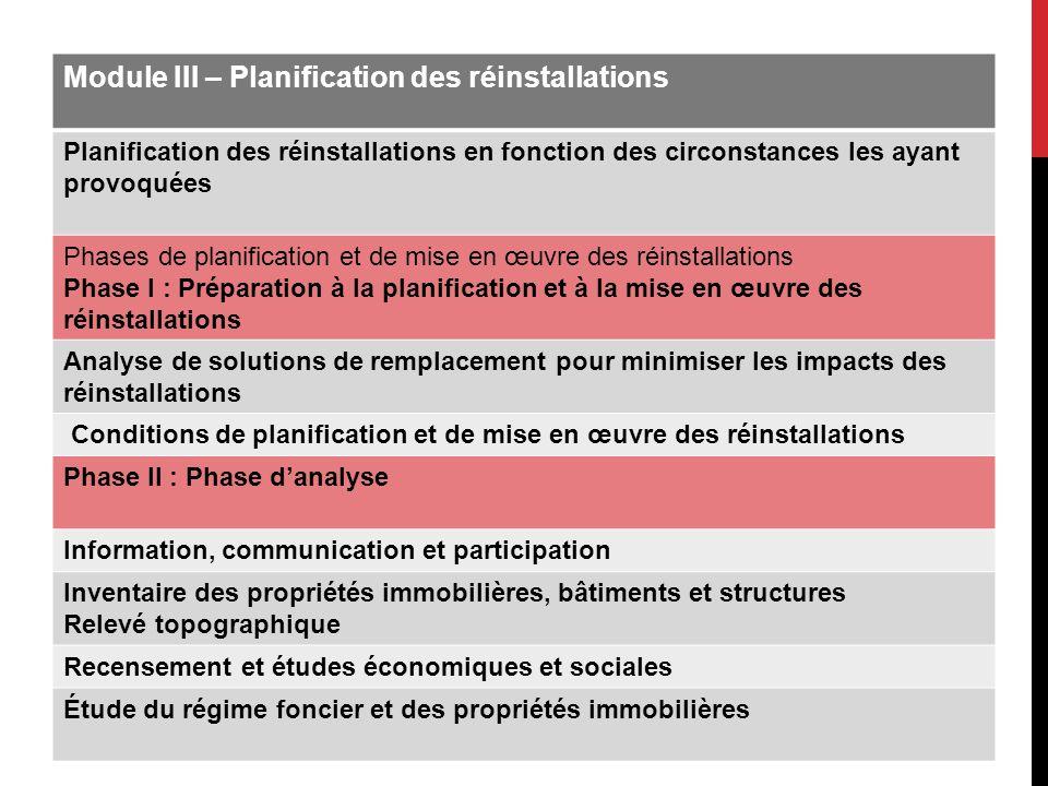 Module III – Planification des réinstallations