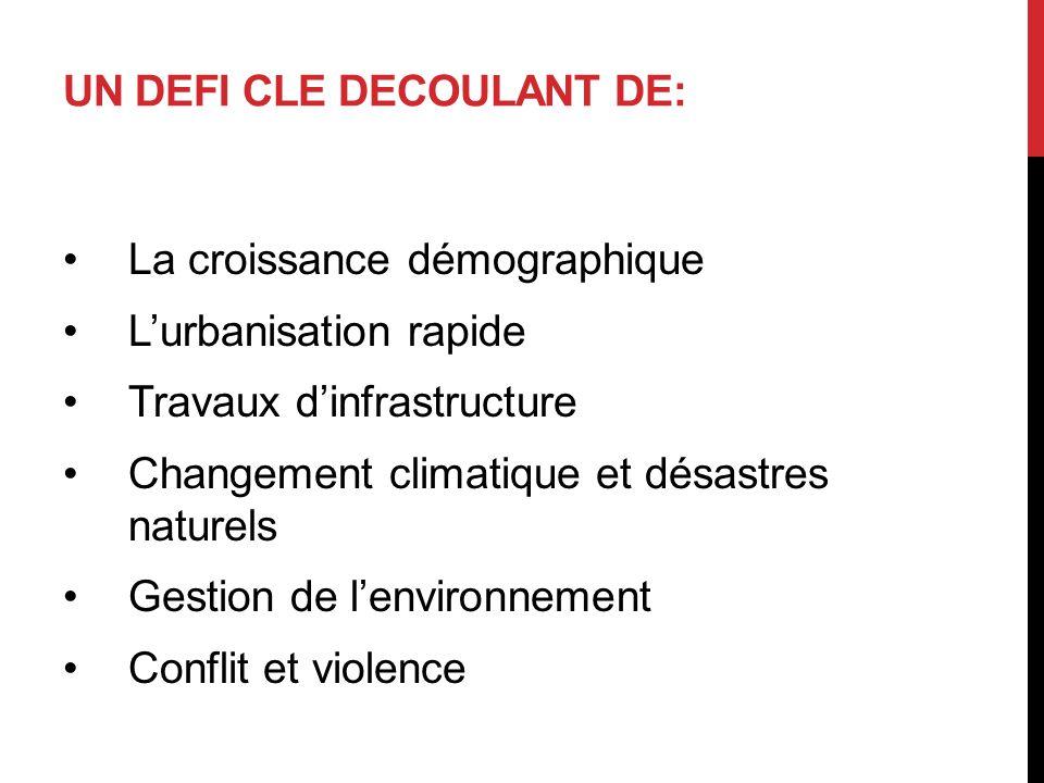 UN DEFI CLE DECOULANT DE: