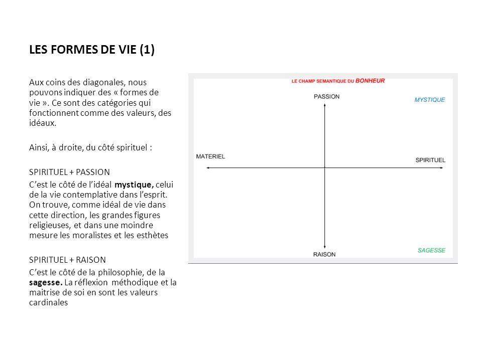 LES FORMES DE VIE (1)