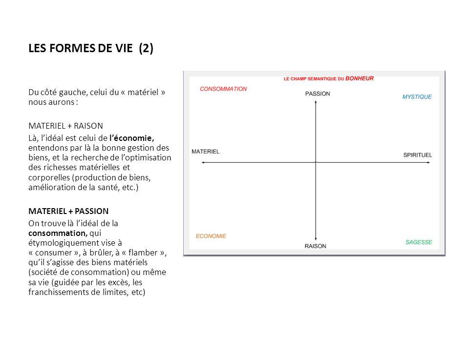 LES FORMES DE VIE (2) Du côté gauche, celui du « matériel » nous aurons : MATERIEL + RAISON.