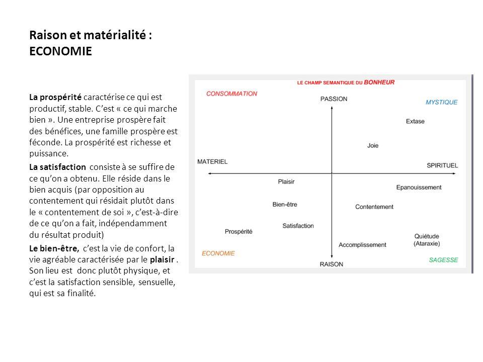 Raison et matérialité : ECONOMIE