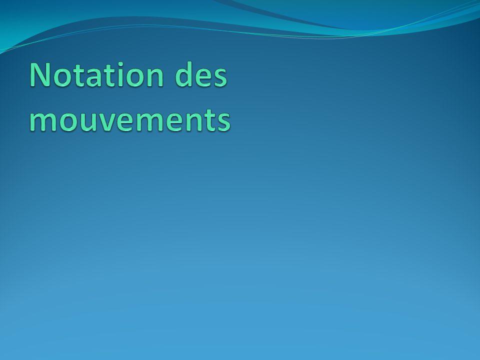 Notation des mouvements
