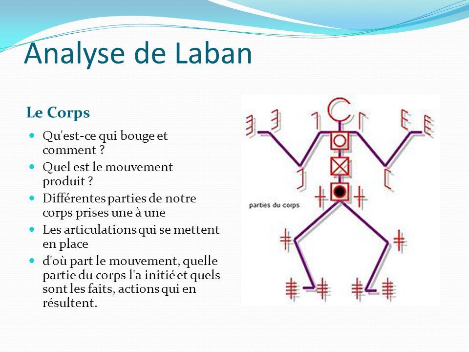 Analyse de Laban Le Corps Qu est-ce qui bouge et comment