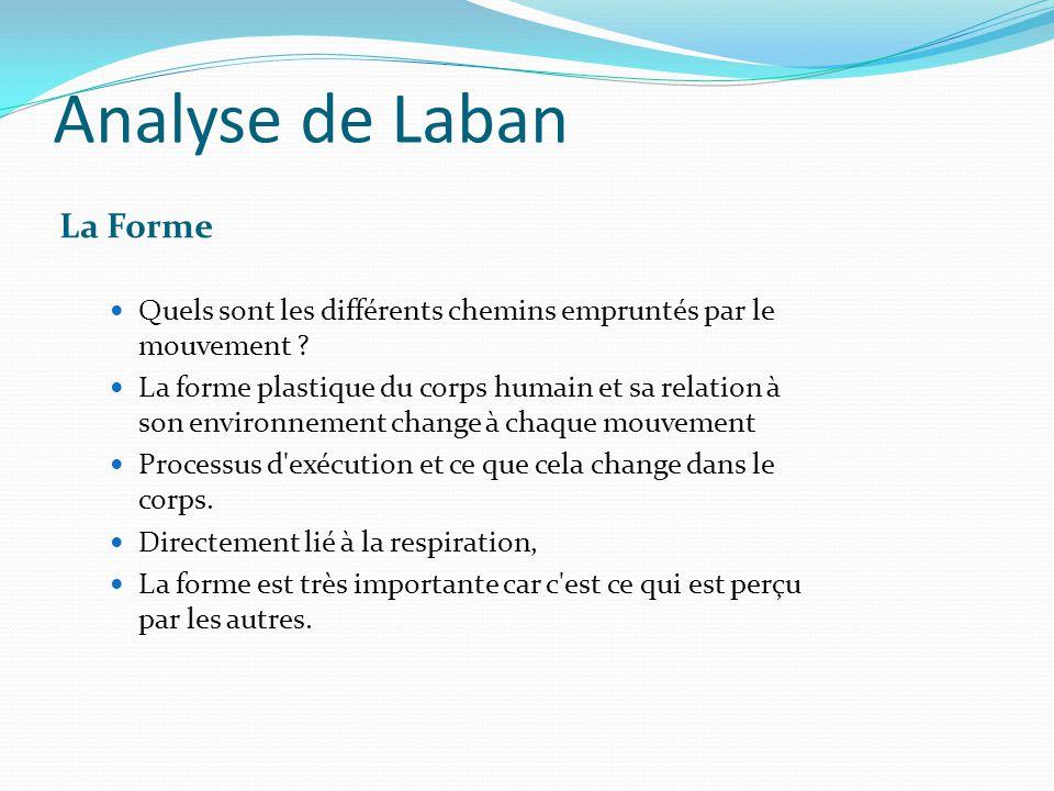 Analyse de Laban La Forme