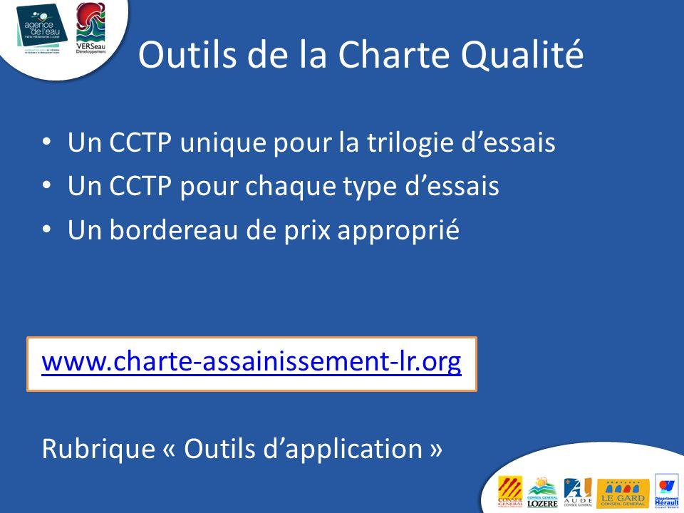 Outils de la Charte Qualité
