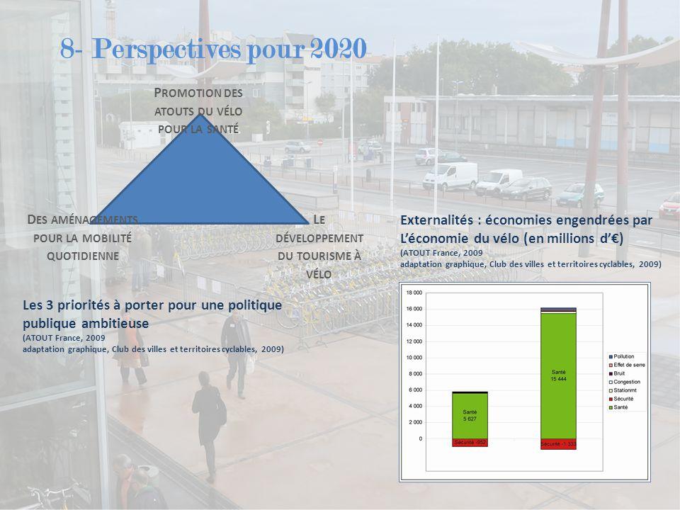 8- Perspectives pour 2020 Promotion des atouts du vélo pour la santé