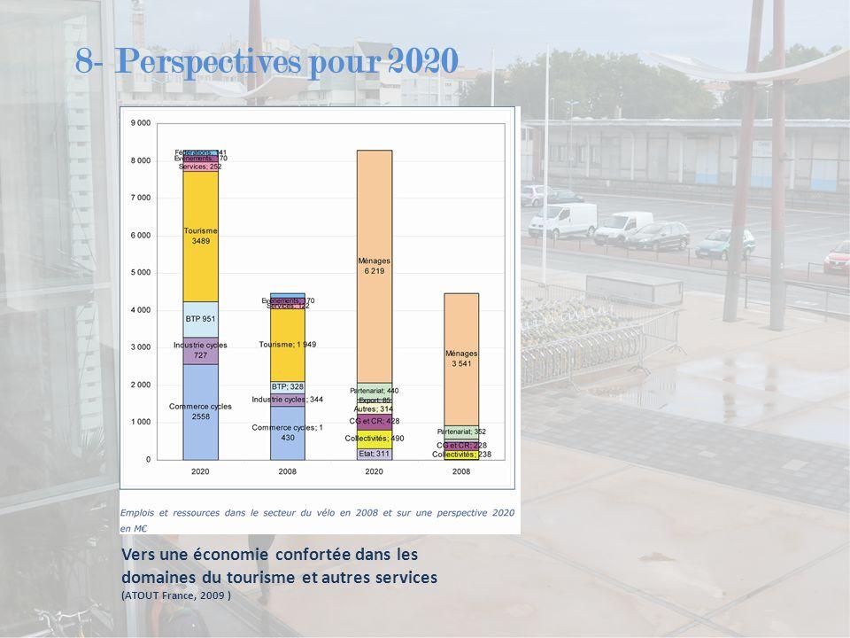 8- Perspectives pour 2020 Vers une économie confortée dans les domaines du tourisme et autres services.