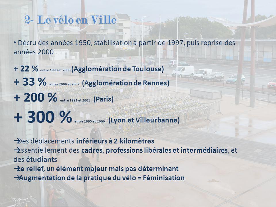 + 300 % entre 1995 et 2006 (Lyon et Villeurbanne)