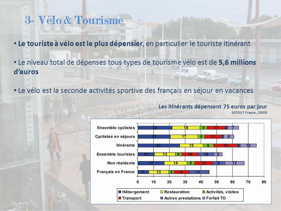 3- Vélo & Tourisme Le touriste à vélo est le plus dépensier, en particulier le touriste itinérant.