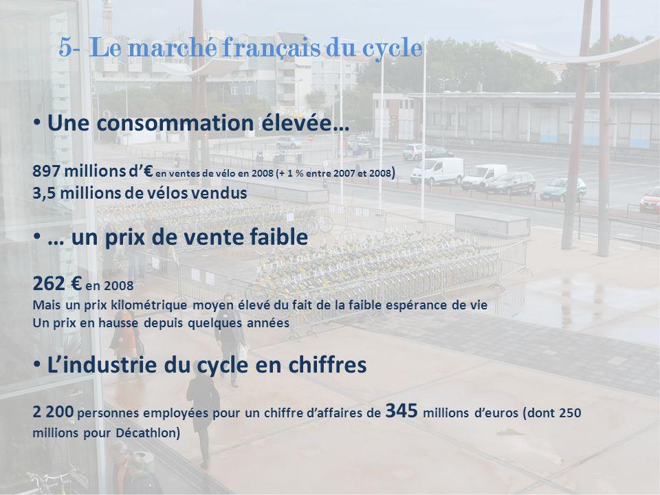 5- Le marché français du cycle